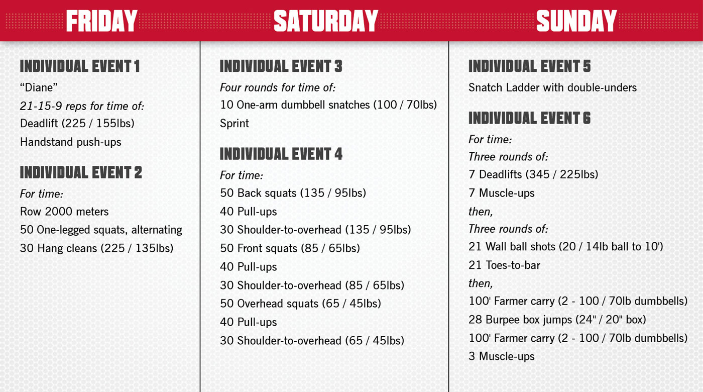 Crossfit At Home Workouts For Beginners